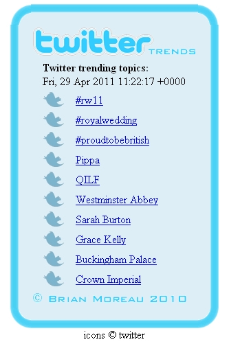 Twitter Trends Royal Wedding